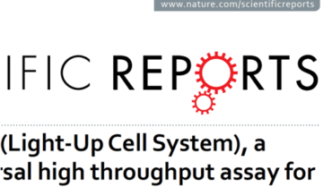 The LUCS technology published by the international Nature journal